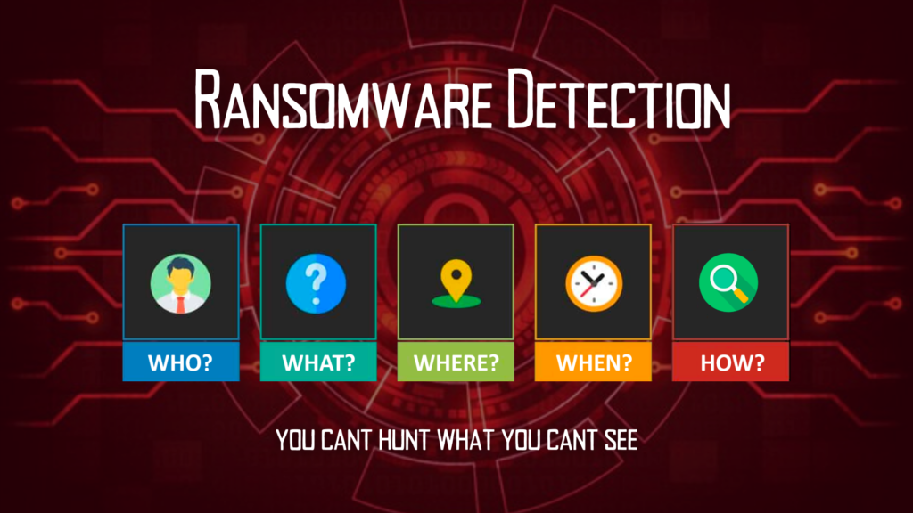 Ransomware Detection